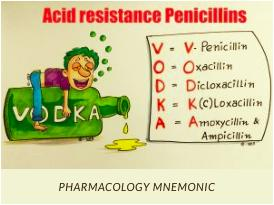 Some Medical Mnemonics in Pictures